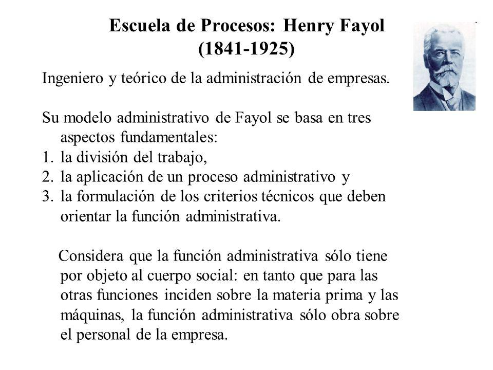 Escuela de Procesos: Henry Fayol (1841-1925)