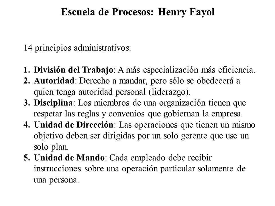 Escuela de Procesos: Henry Fayol