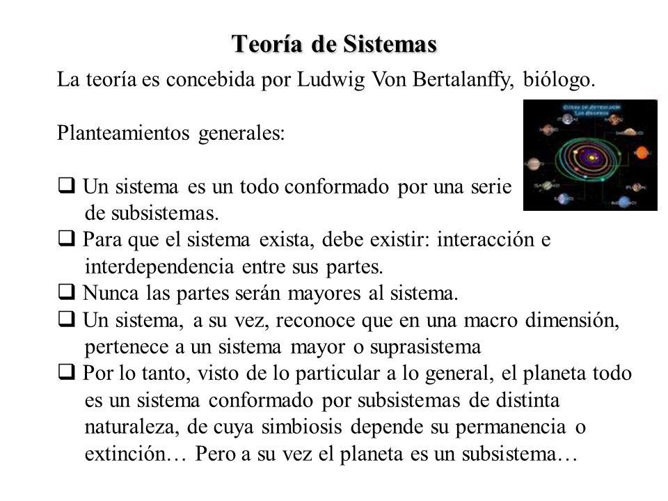 Teoría de Sistemas La teoría es concebida por Ludwig Von Bertalanffy, biólogo. Planteamientos generales: