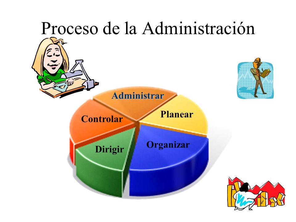 Proceso de la Administración