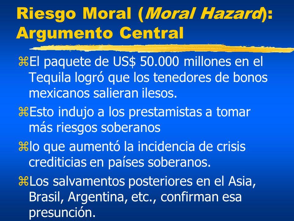 Riesgo Moral (Moral Hazard): Argumento Central