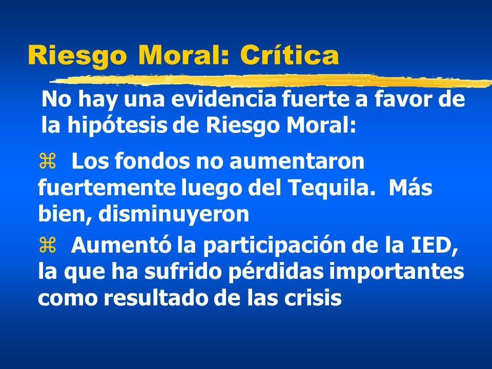 Riesgo Moral: Crítica No hay una evidencia fuerte a favor de