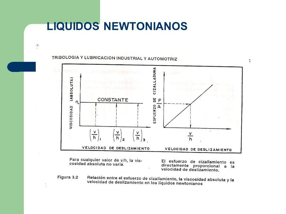 LIQUIDOS NEWTONIANOS