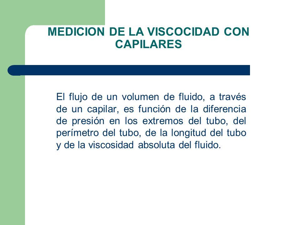 MEDICION DE LA VISCOCIDAD CON CAPILARES