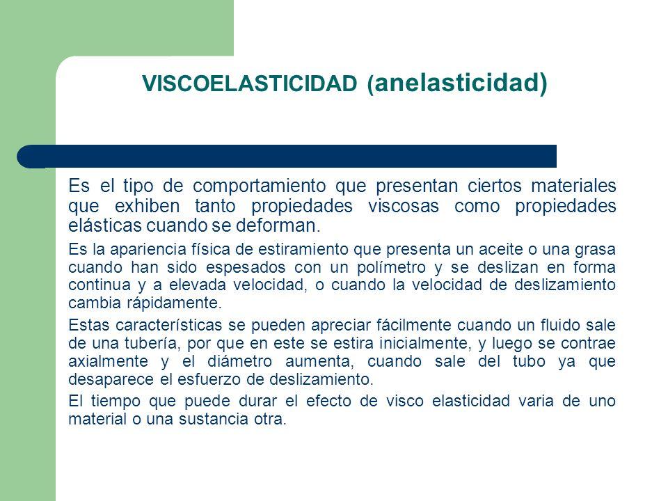 VISCOELASTICIDAD (anelasticidad)