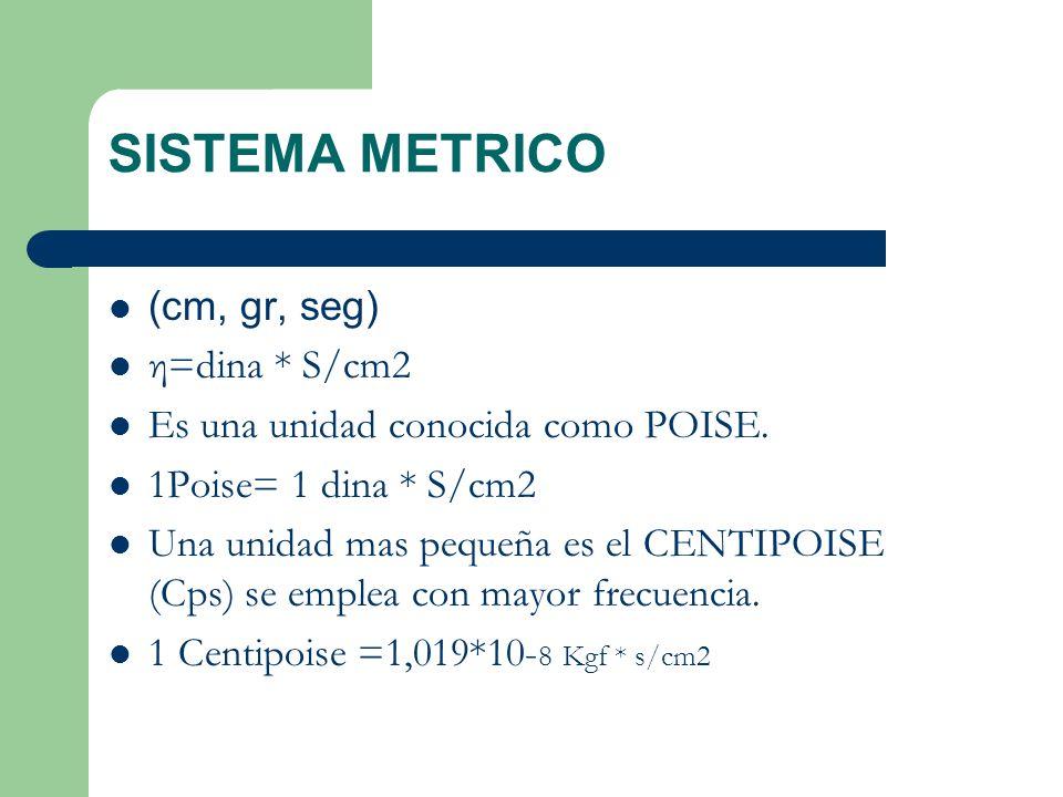 SISTEMA METRICO (cm, gr, seg) η=dina * S/cm2