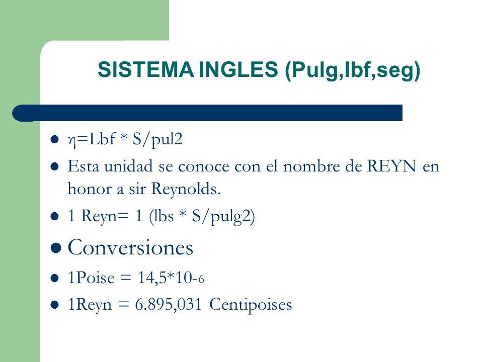 SISTEMA INGLES (Pulg,lbf,seg)