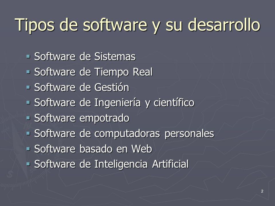 Tipos de software y su desarrollo