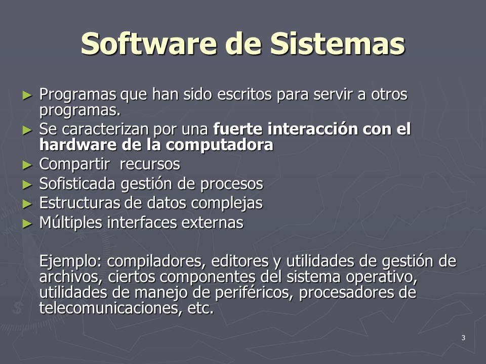 Software de Sistemas Programas que han sido escritos para servir a otros programas.