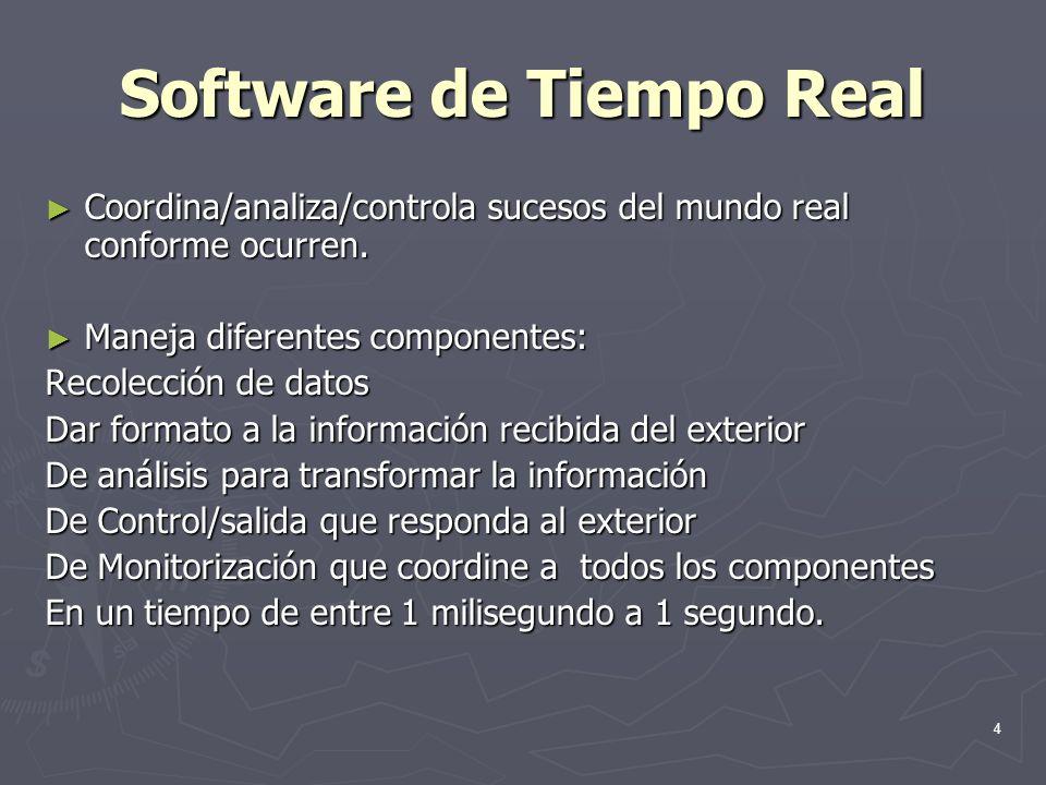 Software de Tiempo Real