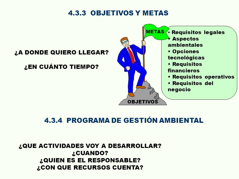 4.3.4 PROGRAMA DE GESTIÓN AMBIENTAL