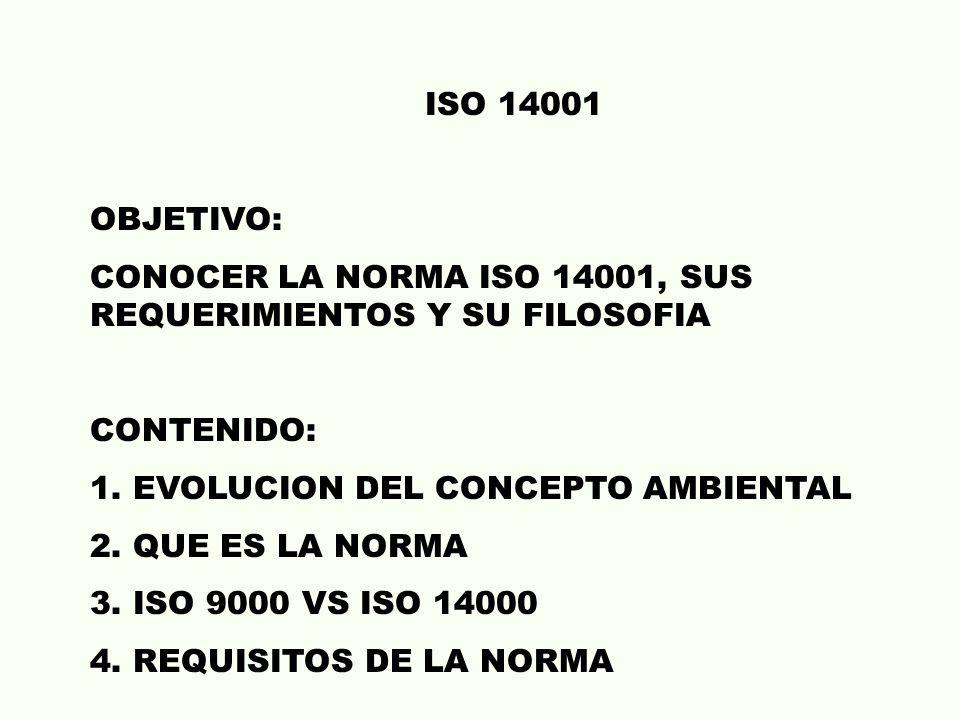 ISO 14001OBJETIVO: CONOCER LA NORMA ISO 14001, SUS REQUERIMIENTOS Y SU FILOSOFIA. CONTENIDO: 1. EVOLUCION DEL CONCEPTO AMBIENTAL.