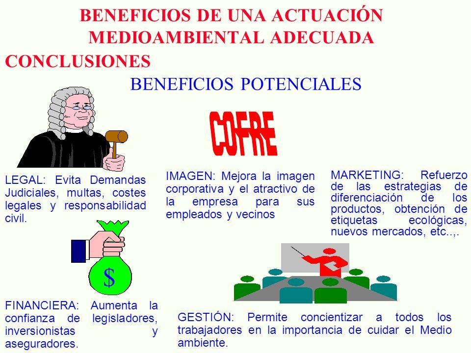 BENEFICIOS DE UNA ACTUACIÓN MEDIOAMBIENTAL ADECUADA