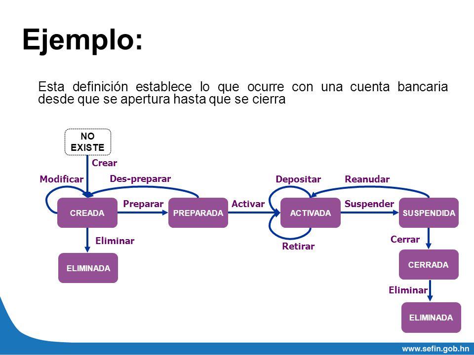 Magnífico Reanudar Cuenta Ideas Ornamento Elaboración Festooning ...