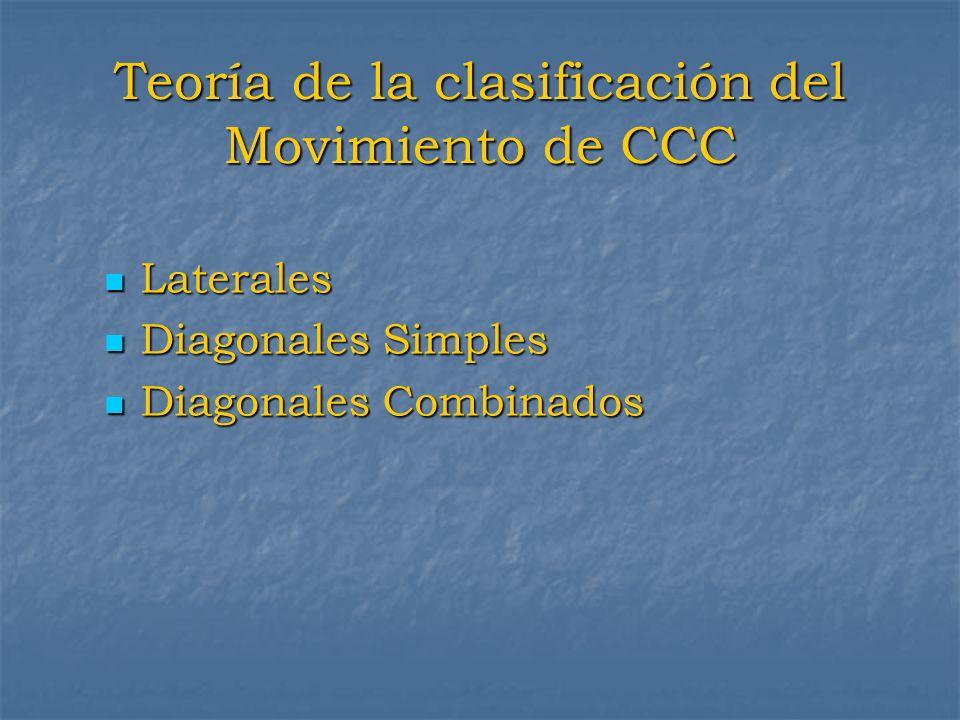 Teoría de la clasificación del Movimiento de CCC
