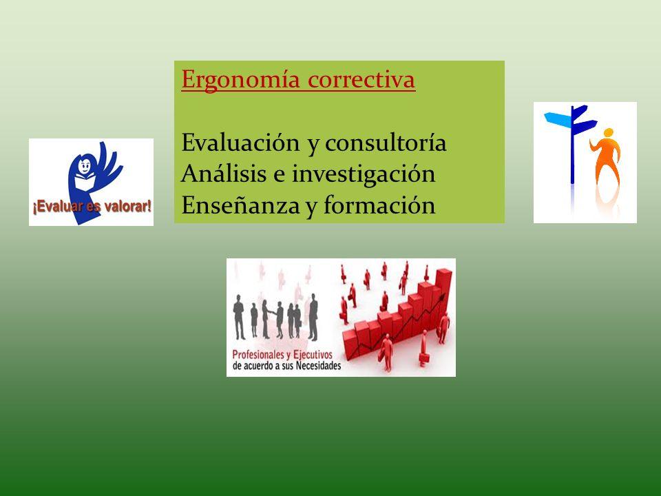 Ergonomía correctiva Evaluación y consultoría Análisis e investigación Enseñanza y formación