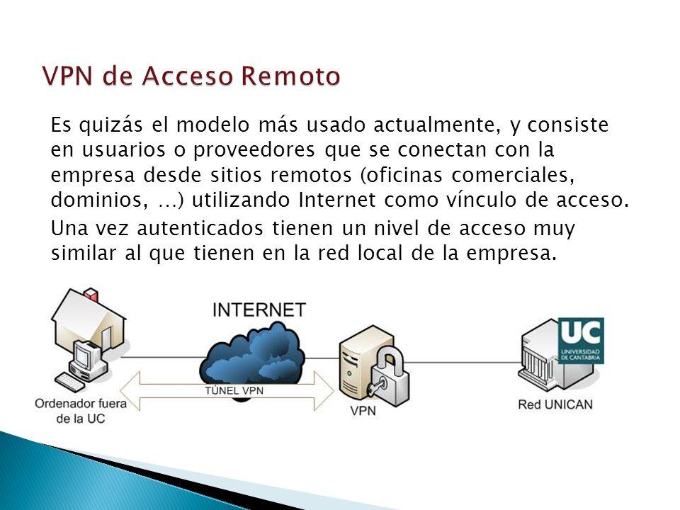 Tema 3 t cnicas de acceso remoto y seguridad perimetral for Bankia acceso oficina internet empresas