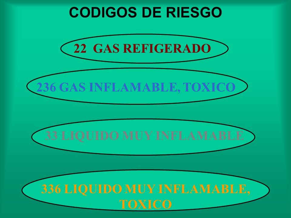 33 LIQUIDO MUY INFLAMABLE 336 LIQUIDO MUY INFLAMABLE, TOXICO