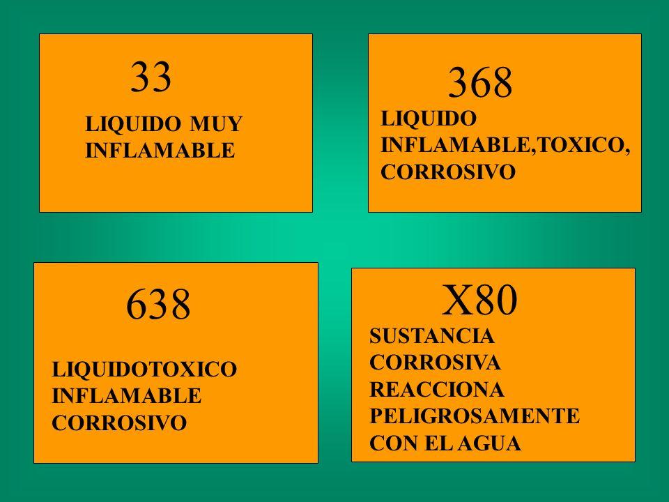 33 368 X80 638 LIQUIDO INFLAMABLE,TOXICO,CORROSIVO
