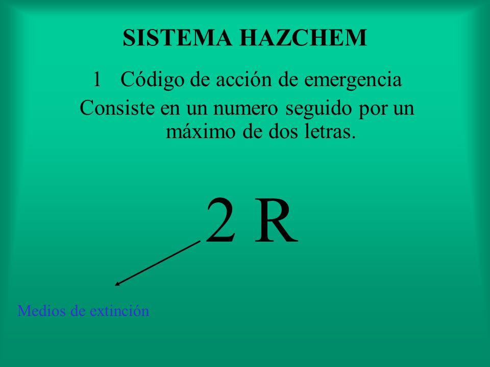 2 R SISTEMA HAZCHEM Código de acción de emergencia