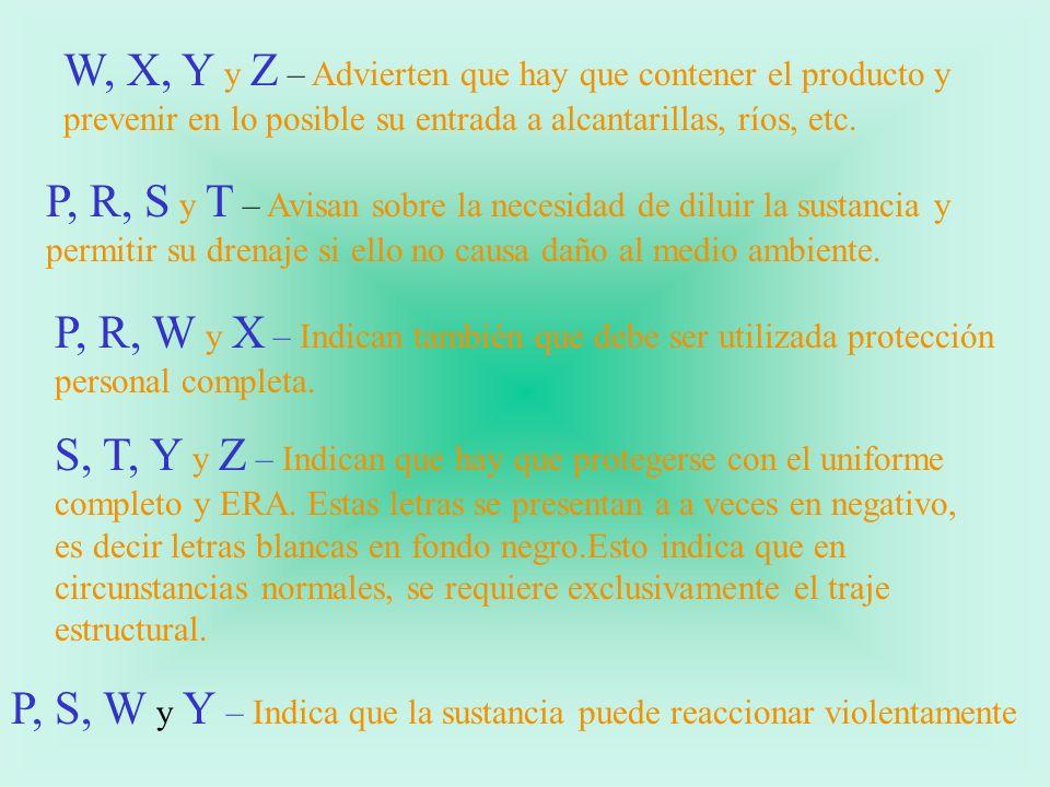 W, X, Y y Z – Advierten que hay que contener el producto y prevenir en lo posible su entrada a alcantarillas, ríos, etc.
