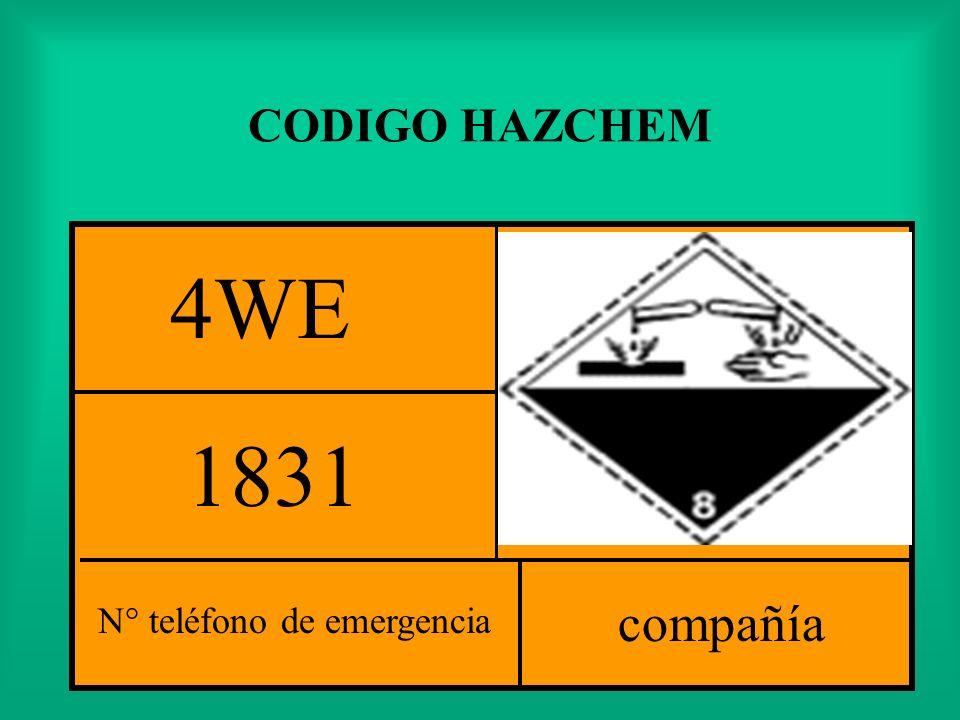 CODIGO HAZCHEM 4WE 1831 compañía N° teléfono de emergencia