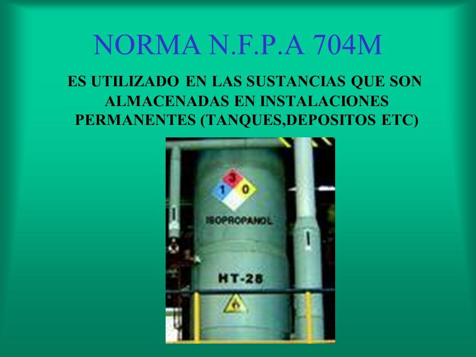 NORMA N.F.P.A 704MES UTILIZADO EN LAS SUSTANCIAS QUE SON ALMACENADAS EN INSTALACIONES PERMANENTES (TANQUES,DEPOSITOS ETC)