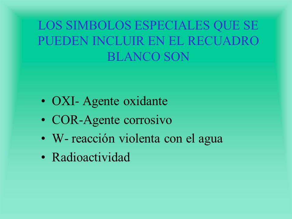 LOS SIMBOLOS ESPECIALES QUE SE PUEDEN INCLUIR EN EL RECUADRO BLANCO SON