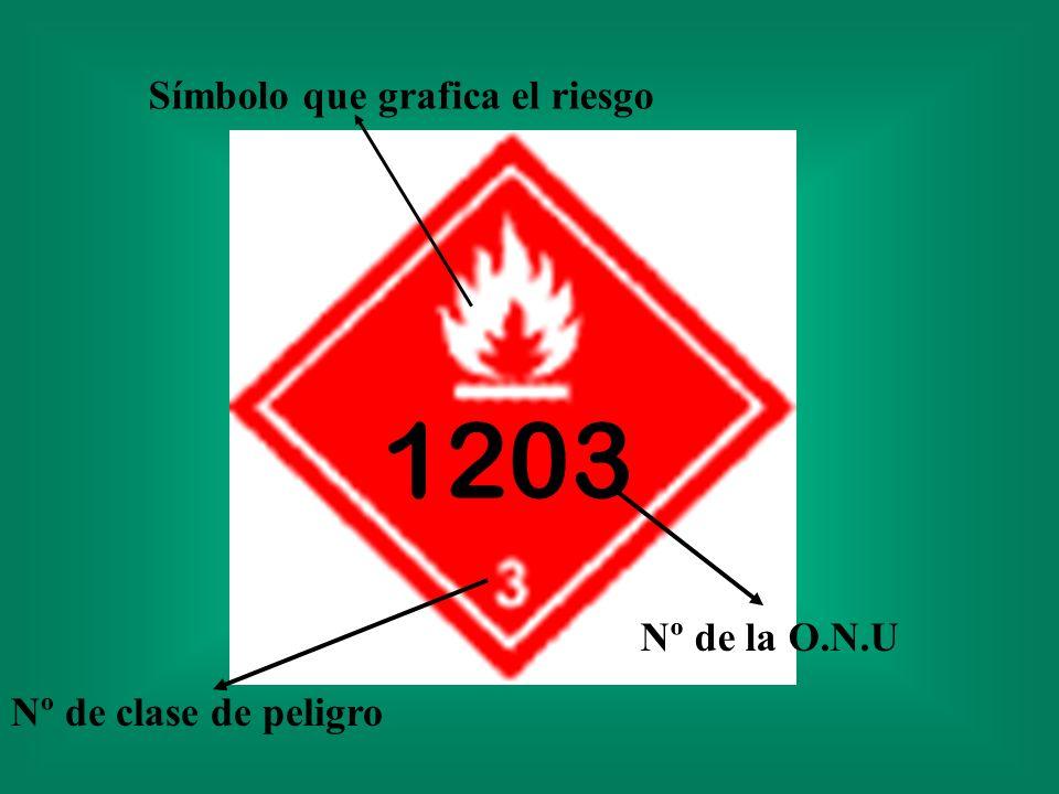 1203 Símbolo que grafica el riesgo Nº de la O.N.U