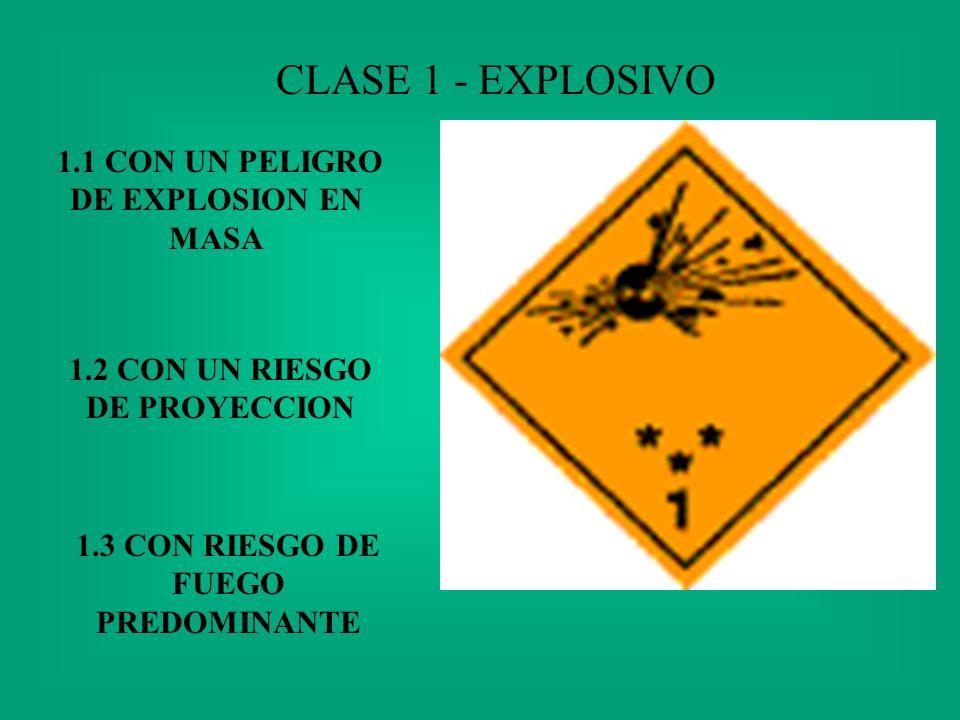 1.2 CON UN RIESGO DE PROYECCION 1.3 CON RIESGO DE FUEGO PREDOMINANTE