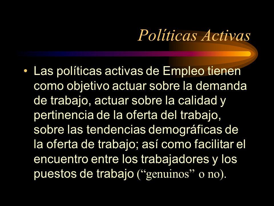 Políticas Activas