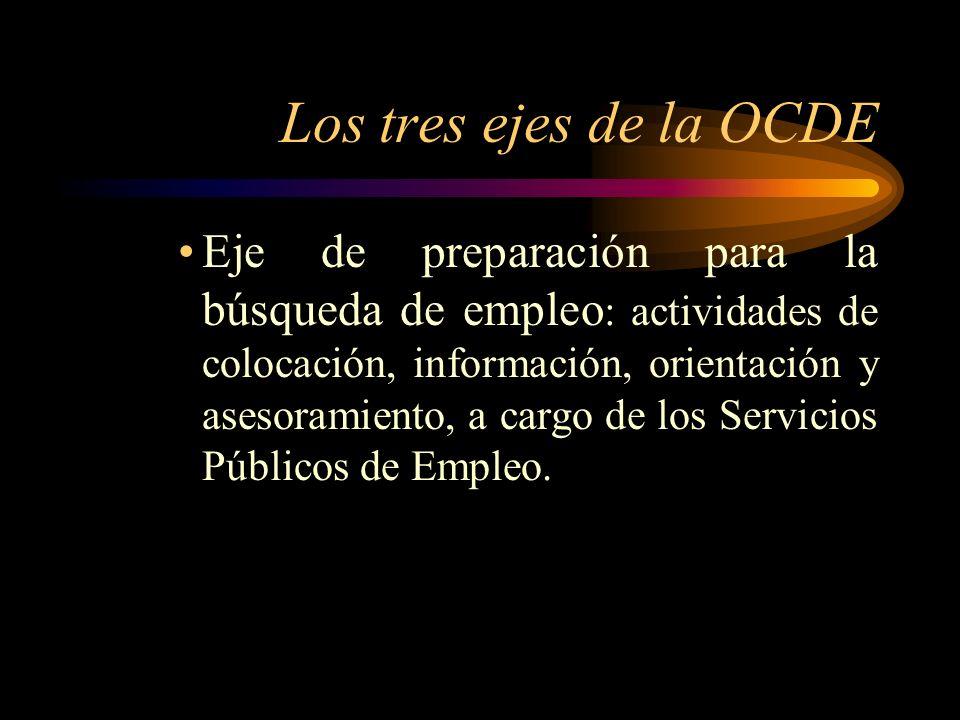 Los tres ejes de la OCDE
