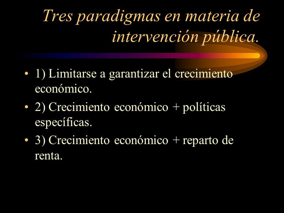 Tres paradigmas en materia de intervención pública.