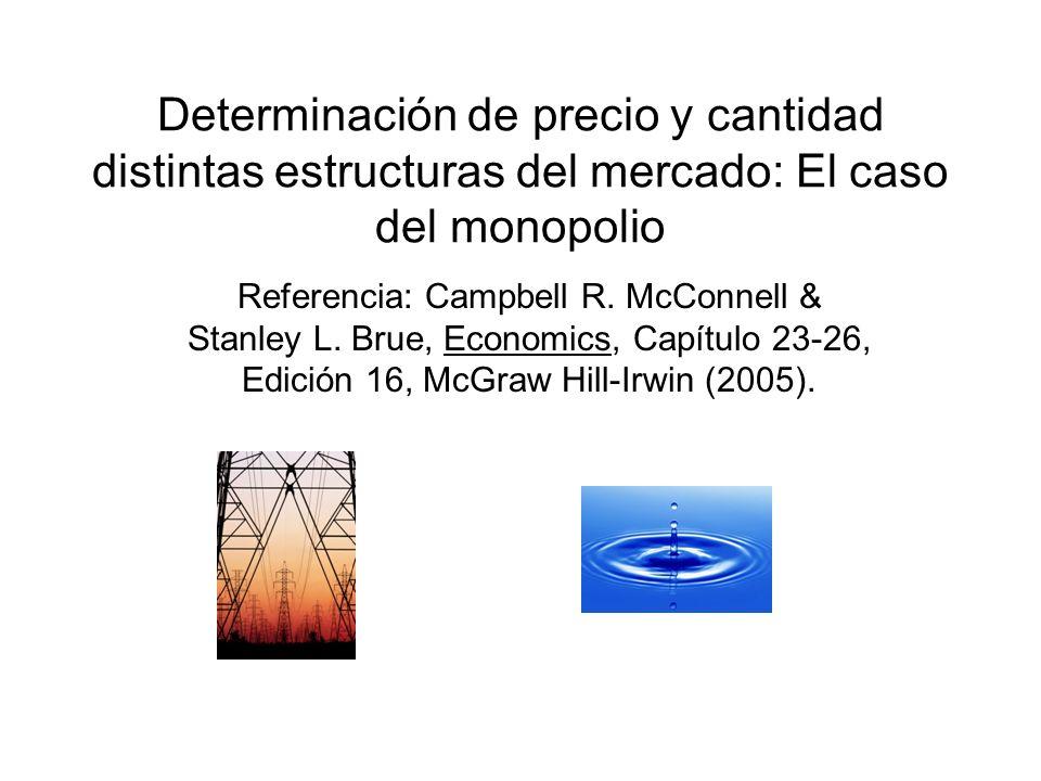 Determinación de precio y cantidad distintas estructuras del mercado: El caso del monopolio