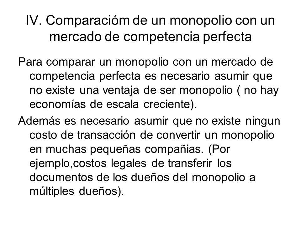 IV. Comparacióm de un monopolio con un mercado de competencia perfecta