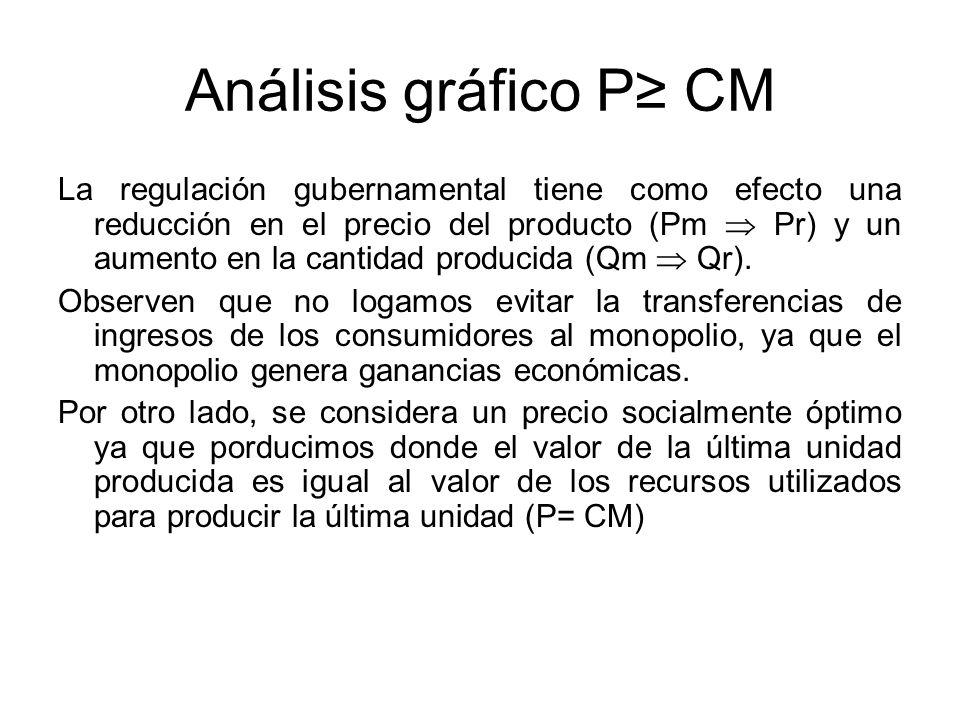 Análisis gráfico P≥ CM
