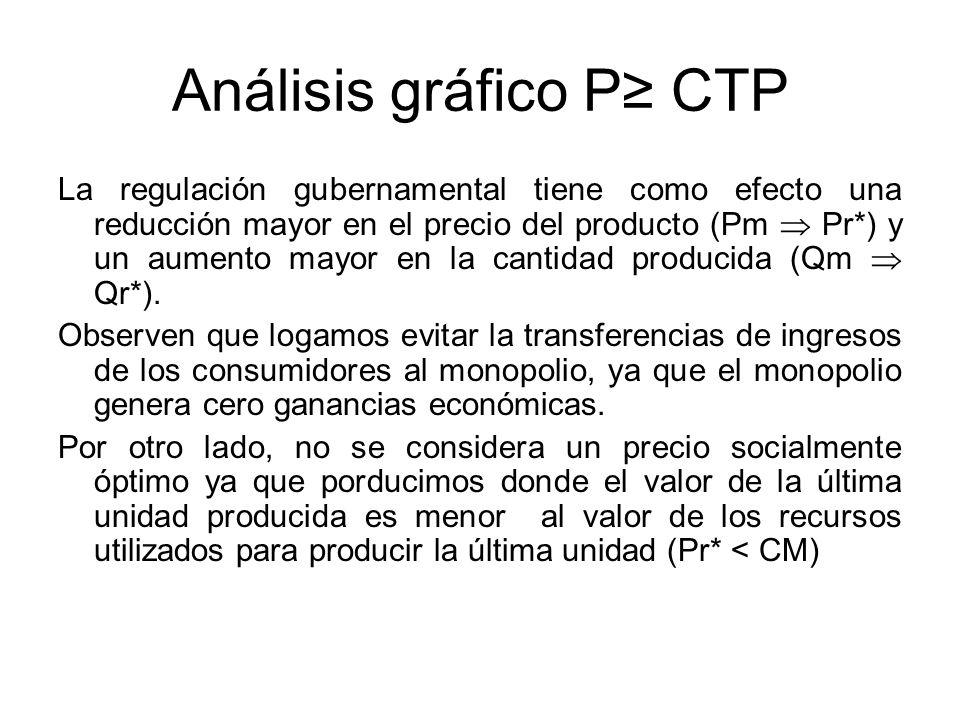 Análisis gráfico P≥ CTP