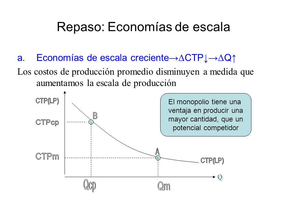 Repaso: Economías de escala