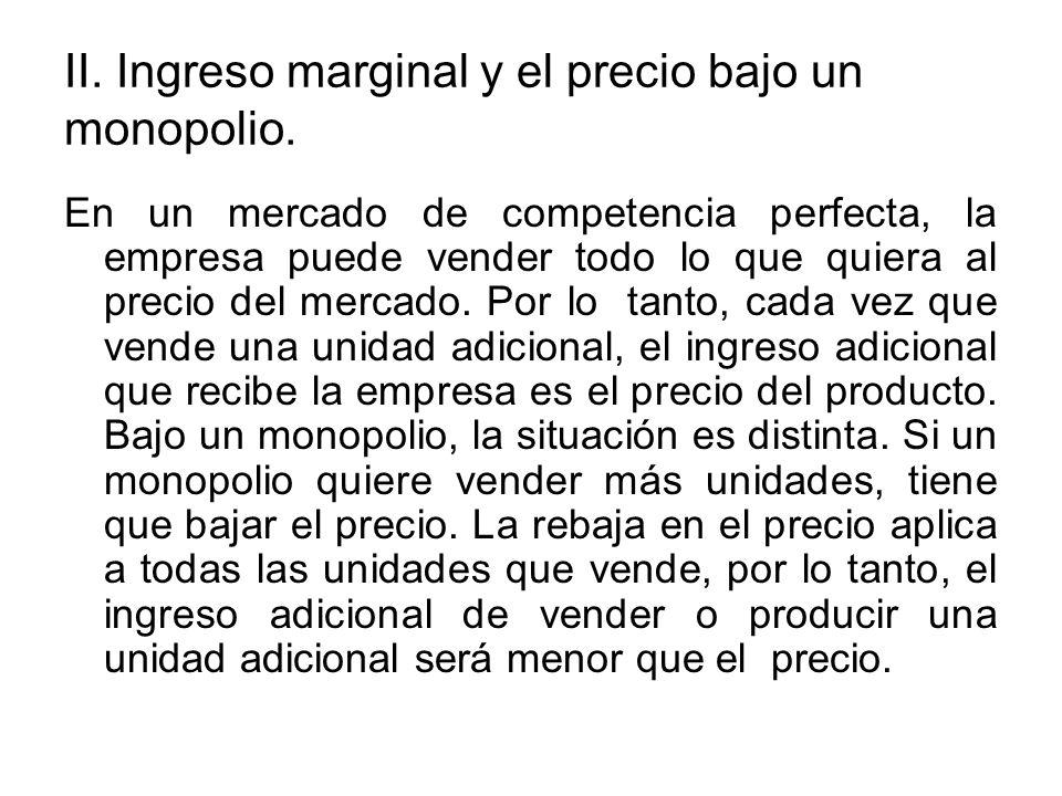 II. Ingreso marginal y el precio bajo un monopolio.