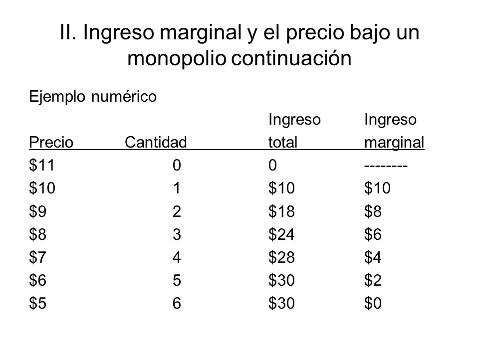 II. Ingreso marginal y el precio bajo un monopolio continuación