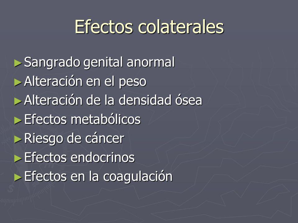 Sangrado en anticonceptivos orales
