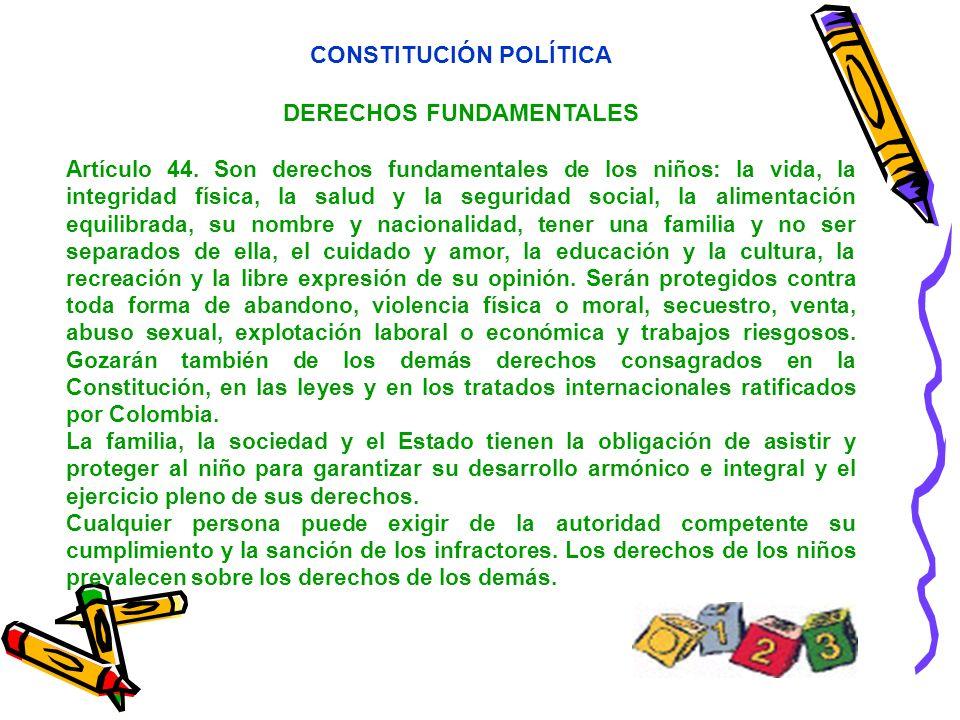 CONSTITUCIÓN POLÍTICA DERECHOS FUNDAMENTALES