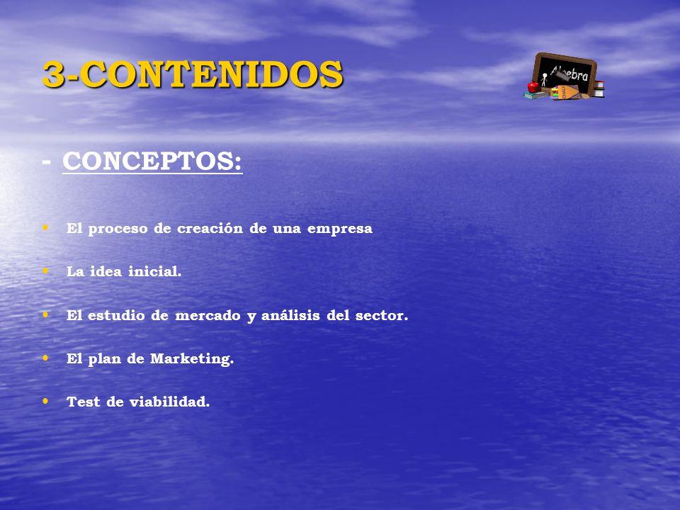 3-CONTENIDOS - CONCEPTOS: El proceso de creación de una empresa