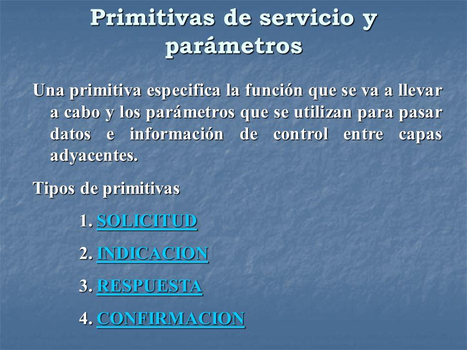 Primitivas de servicio y parámetros