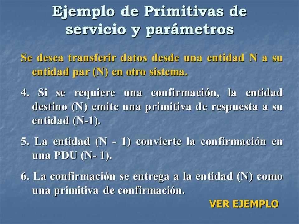 Ejemplo de Primitivas de servicio y parámetros
