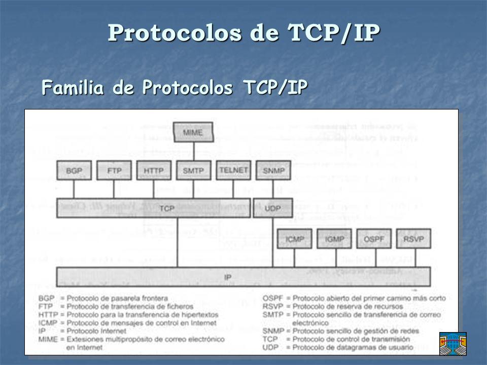 Protocolos de TCP/IP Familia de Protocolos TCP/IP