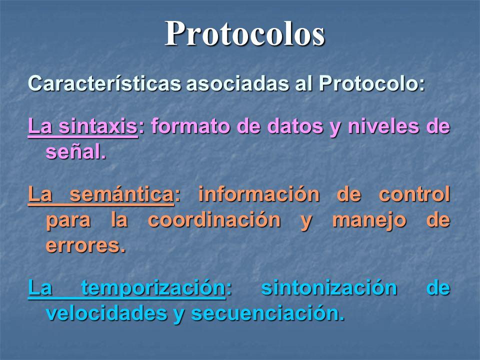 Protocolos Características asociadas al Protocolo: