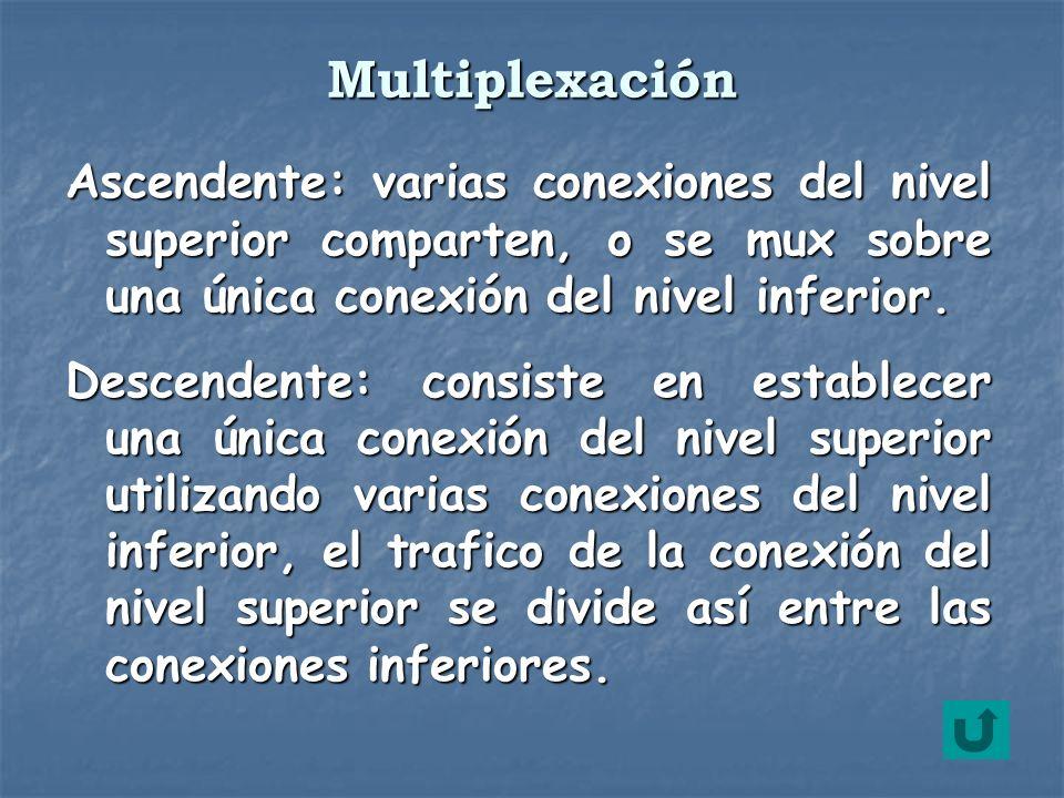 Multiplexación Ascendente: varias conexiones del nivel superior comparten, o se mux sobre una única conexión del nivel inferior.
