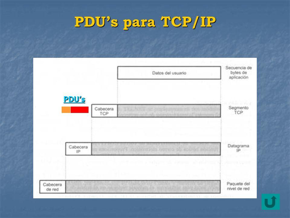 PDU's para TCP/IP PDU's