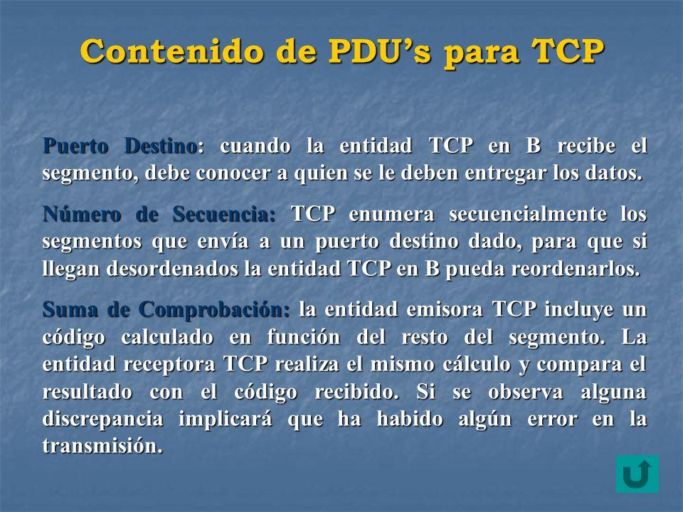 Contenido de PDU's para TCP